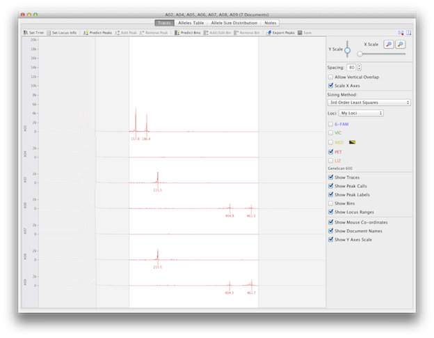 Fragment analysis with peak calling, trace visualization, allele display